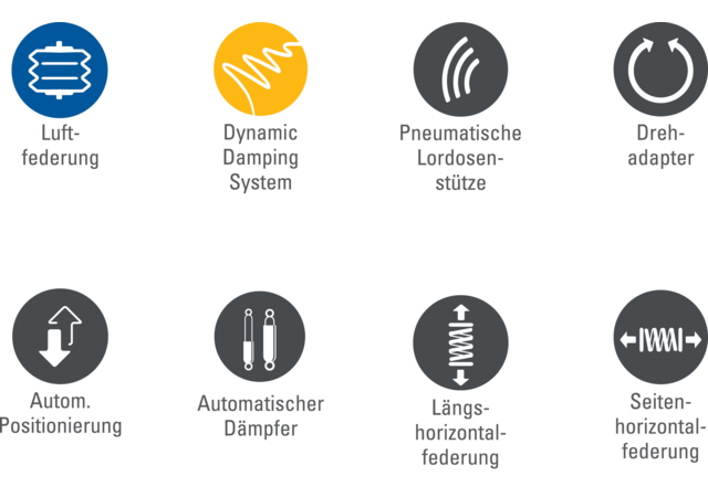 Sitz von Grammer | PRILLINGER Ersatzteile mit Serviceplus